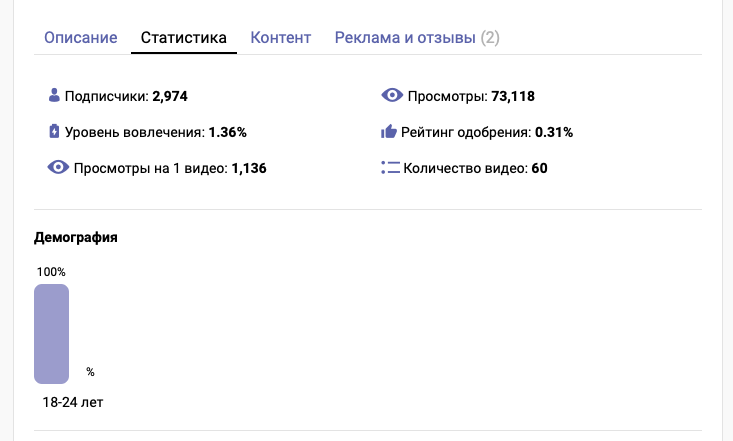 Проверка блогеров при помощи бирж или приложений