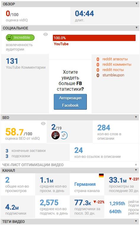 Статистика от VidIQ Vision for Chrome