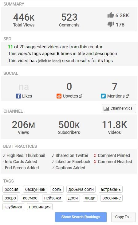 Статистика по видео и ютуб-каналу от TubeBuddy