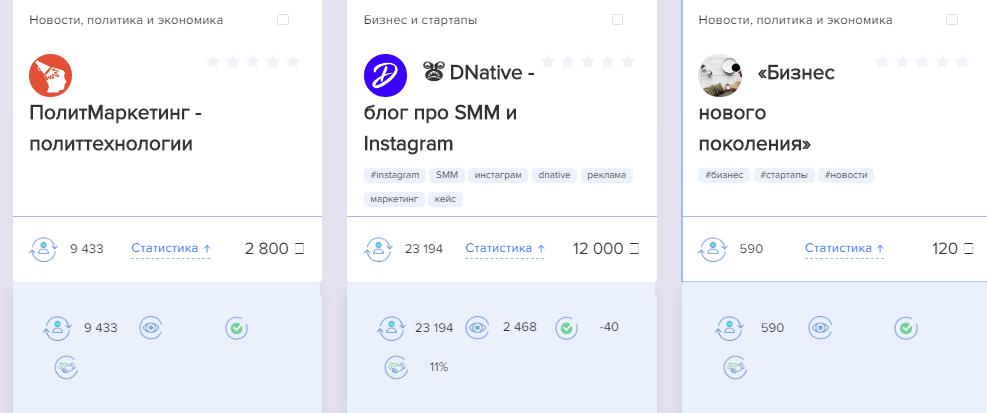 Телеграм-каналы в каталоге buzz.im